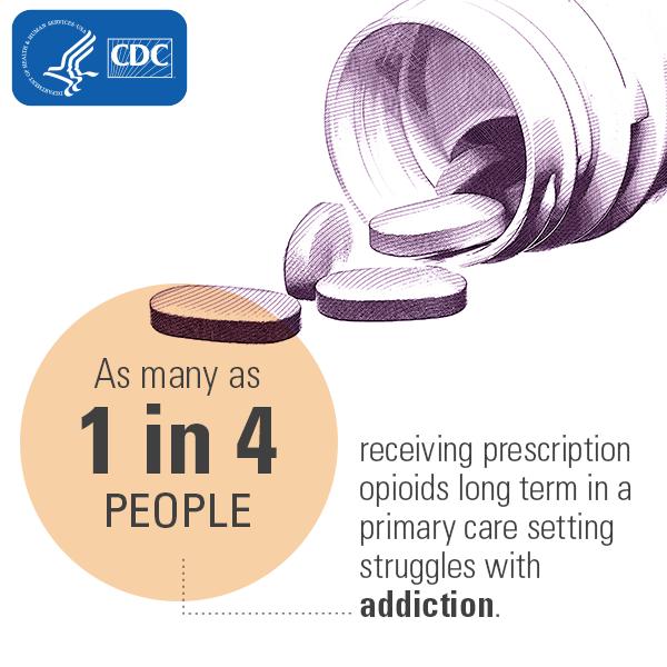 1in4-addiction