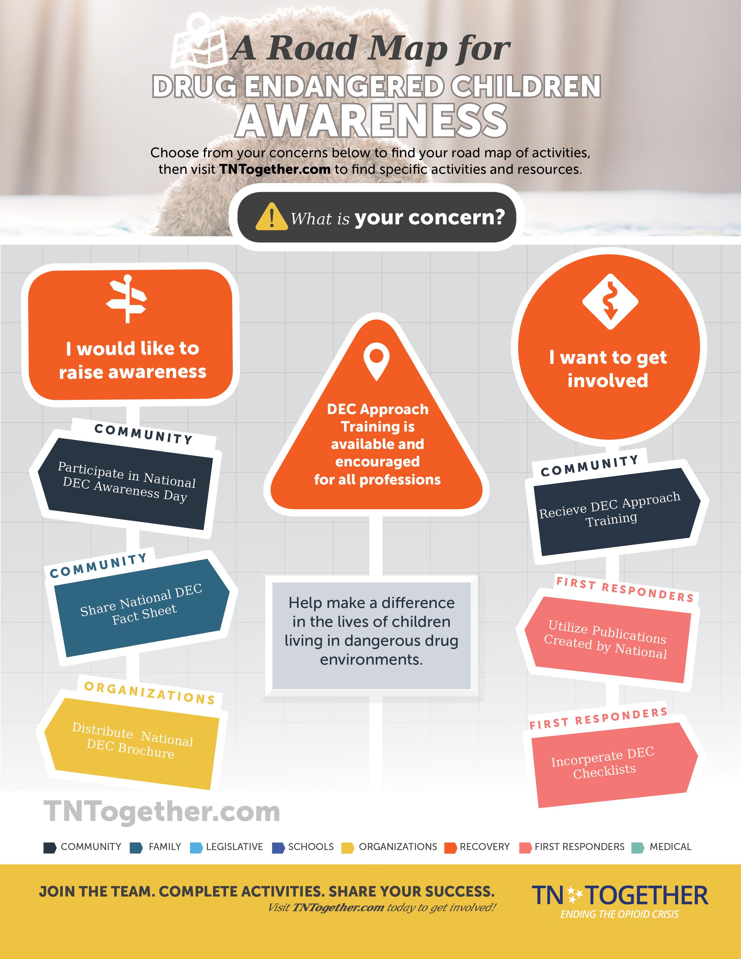 Roadmap for Drug Endangered Child Awareness